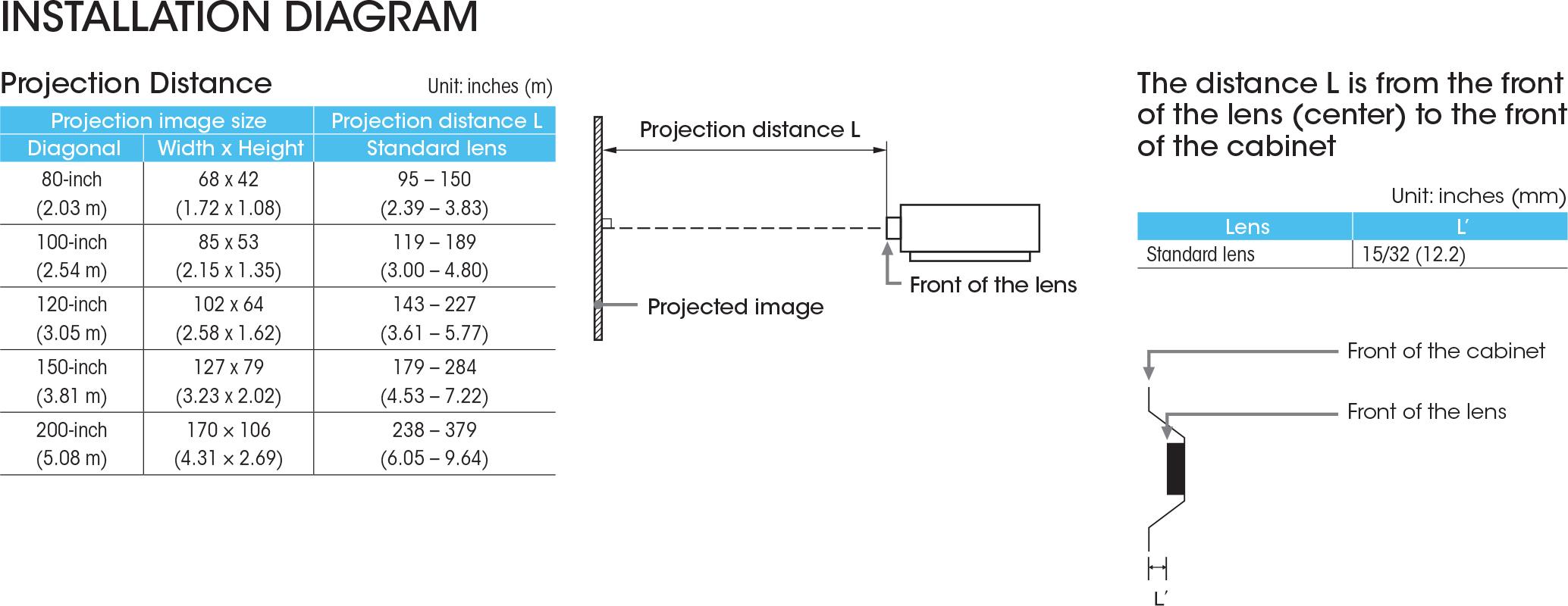 VDCDS_VPL-FHZ55_Installation_Diagram
