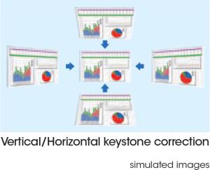 VDCDS_VPL-FHZ55_Verticle_Horizontal_Keystone_Distortion